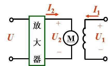 直流伺服电机  直流伺服电机的结构与直流电动机基本相同,其工作原理